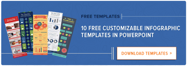 10 free infographic templates in powerpoint